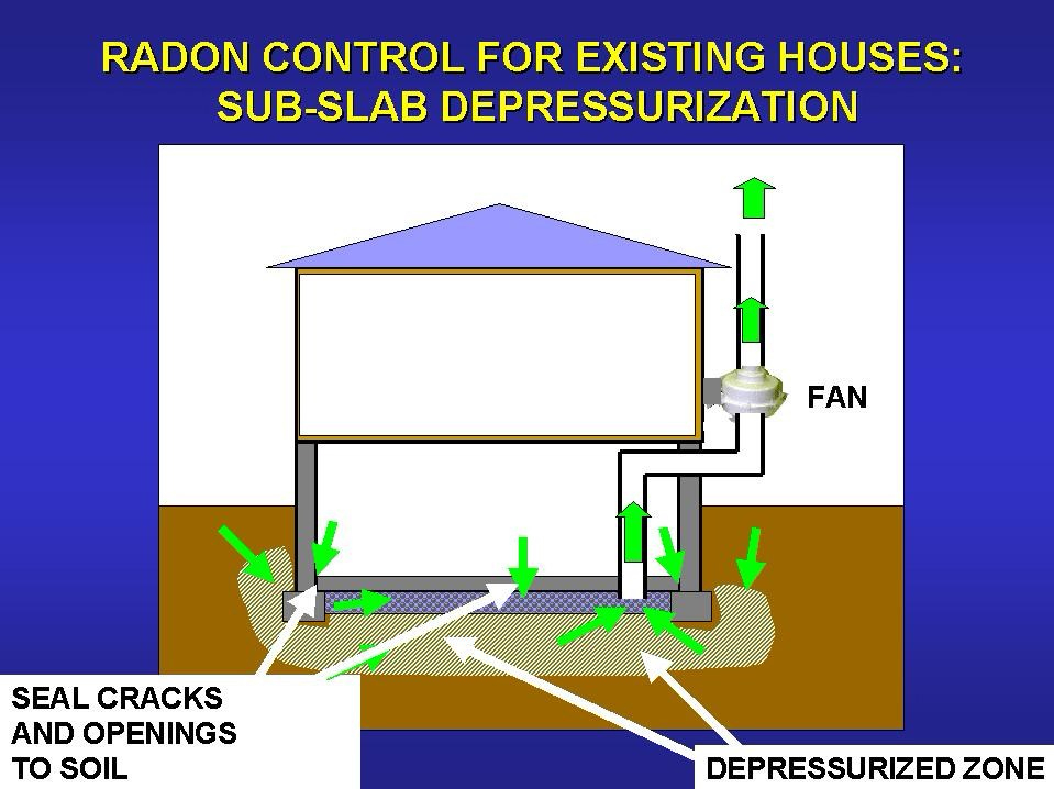 reducing-radon-full.jpg